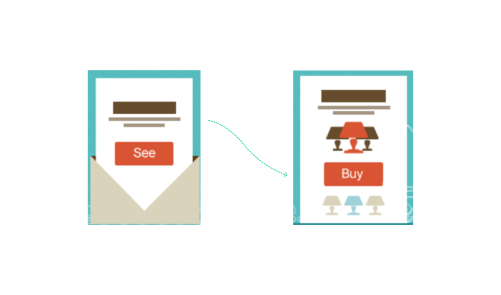 samspel mellan e-post och landningssida